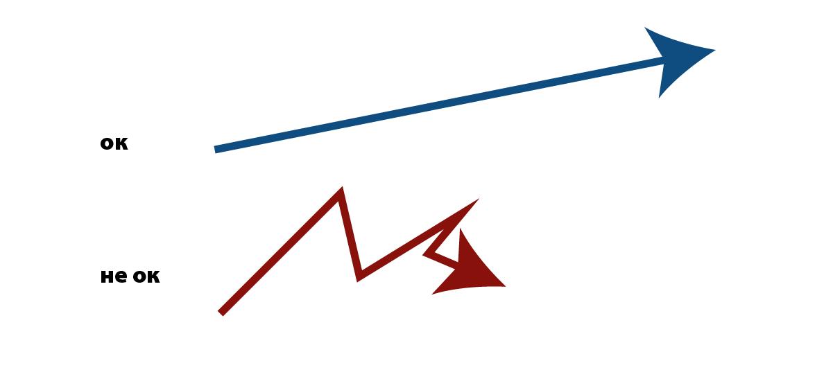 П(л)ан або пропав: стратегічний підхід до формування місцевих політик